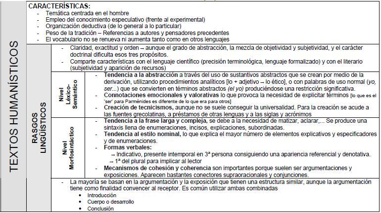 texto_humanistico